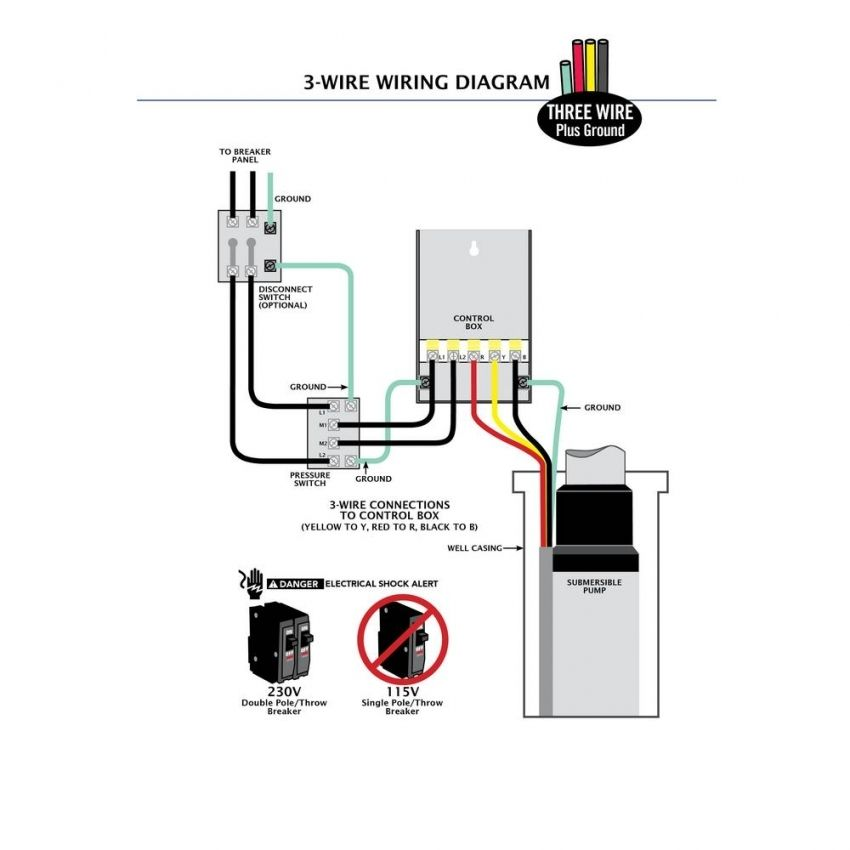 Fantastic Well Pressure Switch Wiring Diagram Wiring Diagram Data Wiring Cloud Hemtshollocom