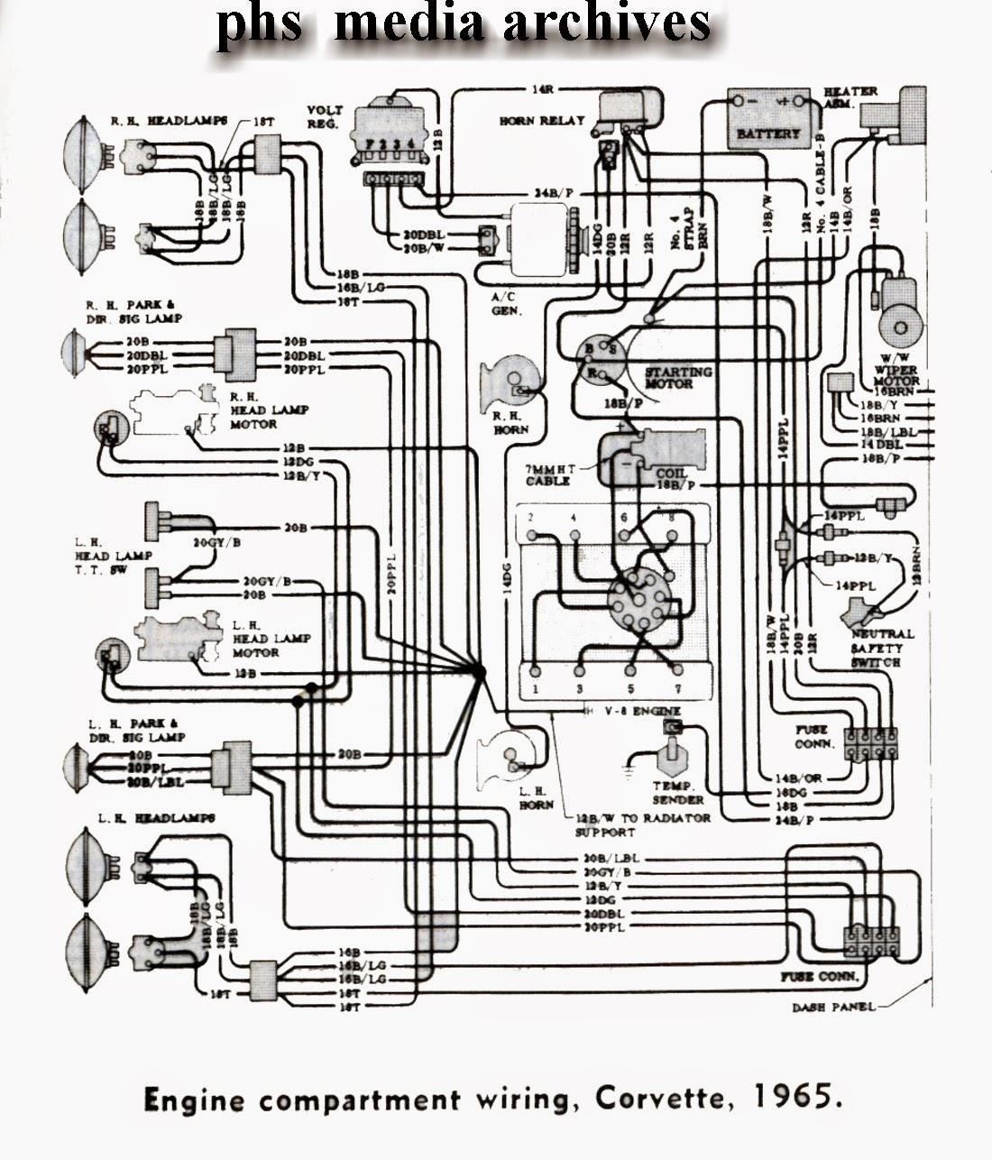 Fine Tech Series 1965 Chevrolet Corvette Wiring Diagrams Engine Fuse Wiring Cloud Xempagosophoxytasticioscodnessplanboapumohammedshrineorg