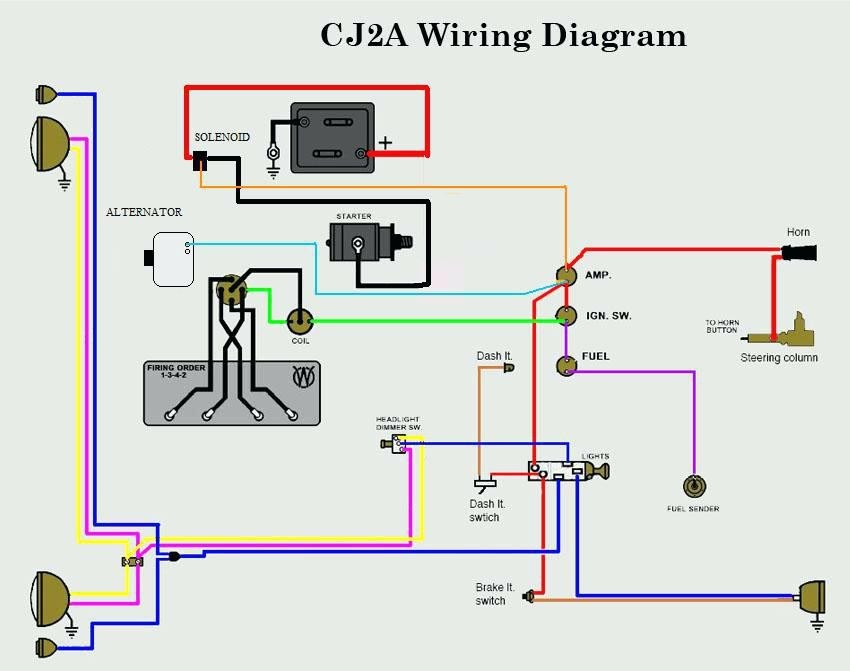 willys jeep alternator wiring - fusebox and wiring diagram electrical-nap -  electrical-nap.sirtarghe.it  diagram database