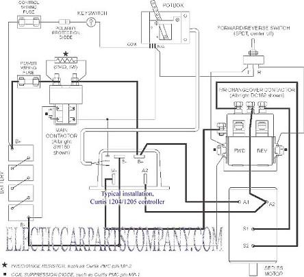 Bl 6110 1204 Curtis Controller Wiring Diagram Schematic Wiring