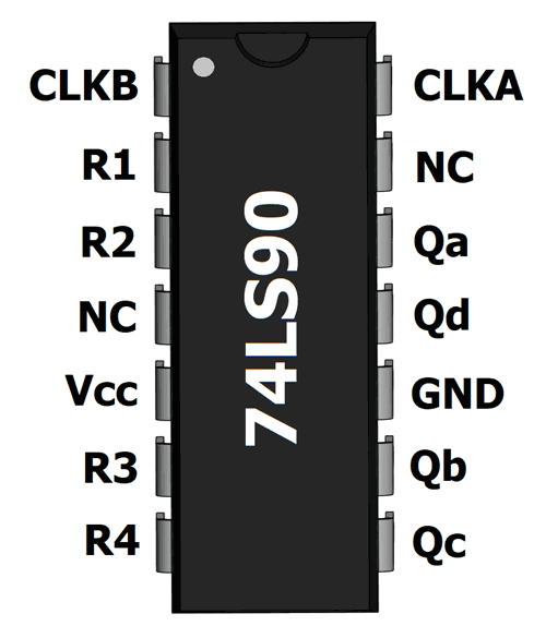 Outstanding 74Ls90 Bcd Counter Ic Pin Diagram Configuration Equivalent Datasheet Wiring Cloud Orsalboapumohammedshrineorg