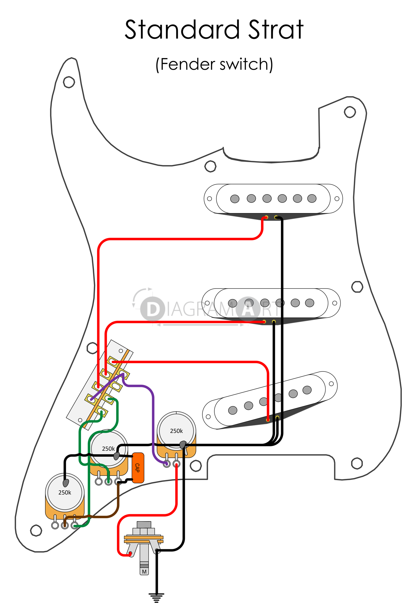 strat pickguard wiring diagram sc 9365  lace stratocaster wiring diagrams download diagram  lace stratocaster wiring diagrams