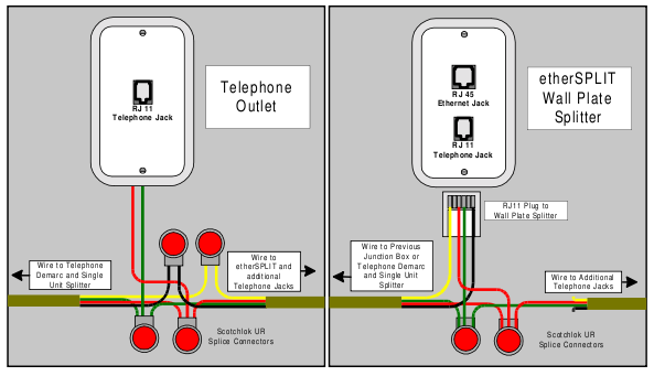 wiring diagram for telephone cable my 8664  antique phone wiring diagram wwweasydoityourselfhome  my 8664  antique phone wiring diagram