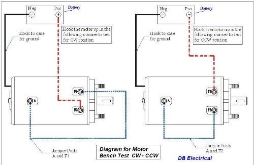 Fine Wiring Diagram Ramsey Winch Basic Electronics Wiring Diagram Wiring Cloud Faunaidewilluminateatxorg