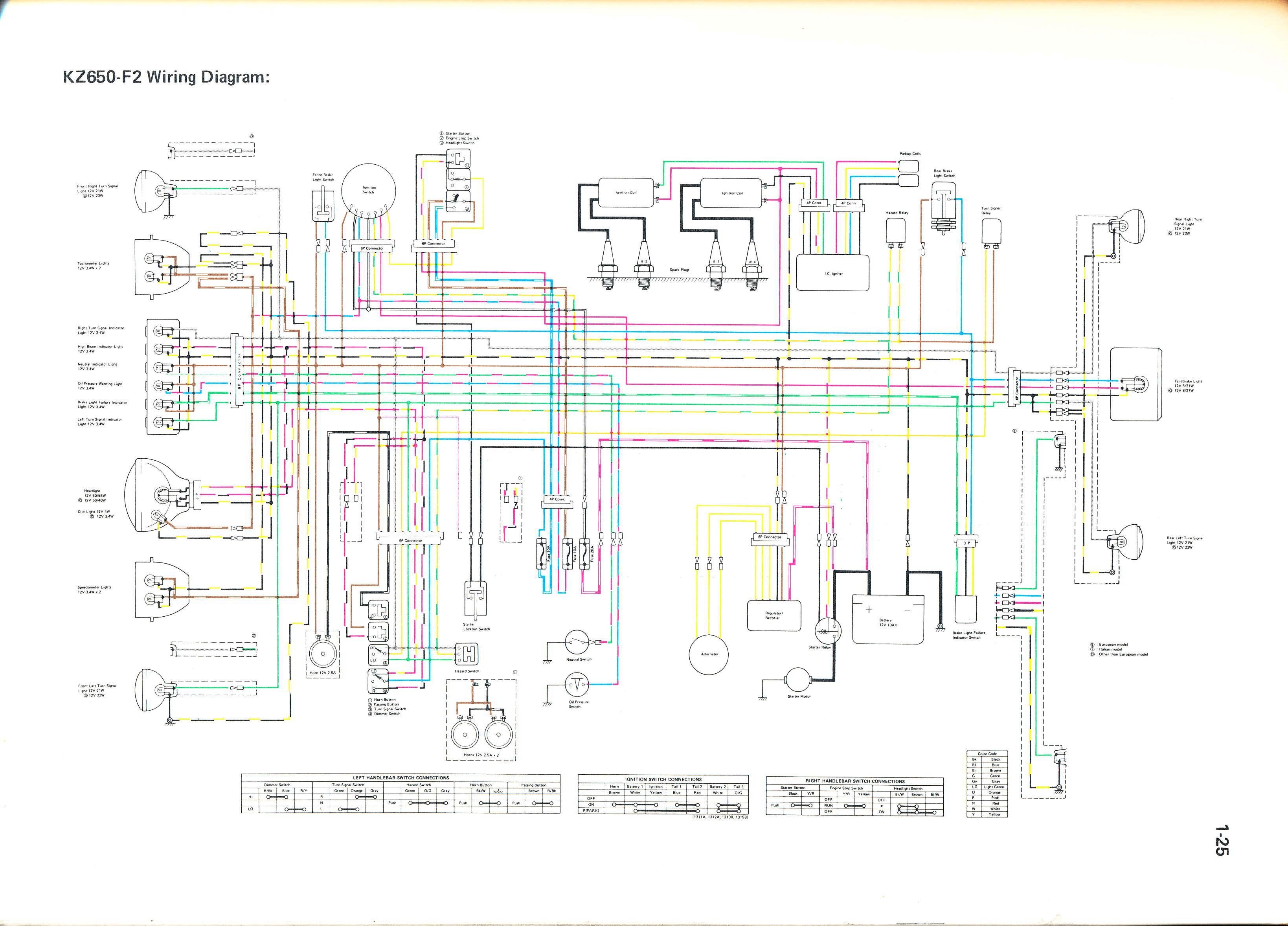 HD_7208] 2000 400Ex Wiring Diagram Schematic WiringBapap Aidew Illuminateatx Librar Wiring 101
