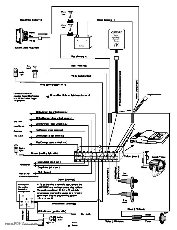 sw_6083] clifford avantguardwiring diagram 1 for alarm clifford ...  vulg arivo ricis papxe perm scoba grebs groa ation syny momece ...