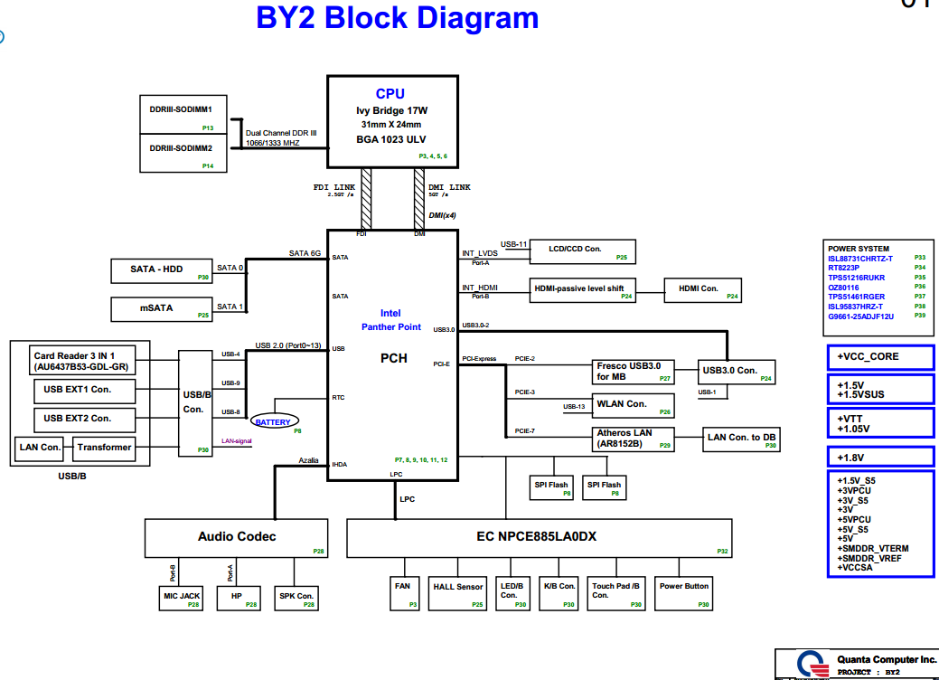 Wiring Diagram For Toshiba Presario