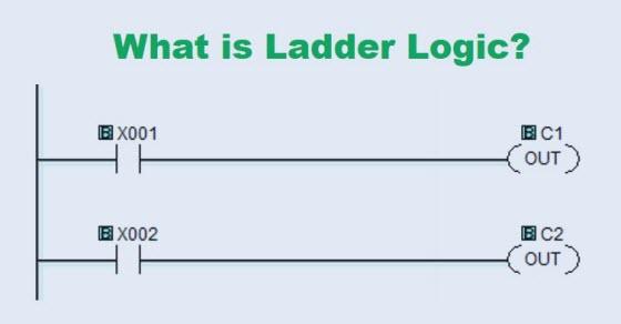 Amazing Ladder Logic Tutorial With Ladder Logic Symbols Diagrams Wiring Cloud Ittabpendurdonanfuldomelitekicepsianuembamohammedshrineorg