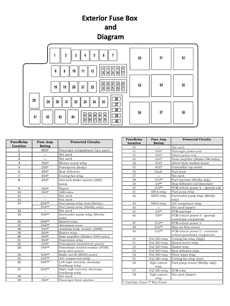 2000 sterling fuse box sterling fuse box e4 wiring diagram  sterling fuse box e4 wiring diagram