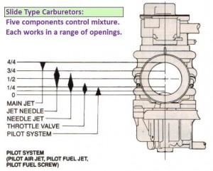 taotao vip magnum 50 wiring diagram ac 6261  vip 50cc scooter wiring diagram in addition mikuni  vip 50cc scooter wiring diagram in