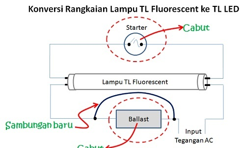 Xm 5625 Wiring Lampu Tl Led Free Diagram