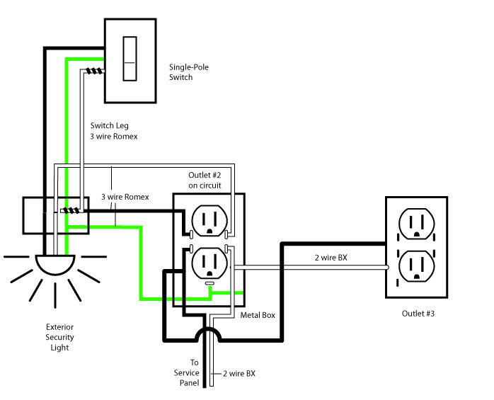 Circuit Wiring Diagram House - Snowbear Wiring Diagram -  usb-cable.losdol2.jeanjaures37.fr