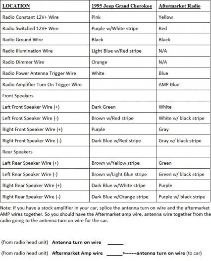 AX_5544] Audio Wiring Also 2005 Jeep Grand Cherokee Radio Wiring Diagram  Wiring DiagramOphag Numap Mohammedshrine Librar Wiring 101