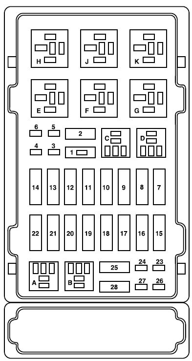 NV_3306] 2005 E250 Fuse Box Diagram Wiring DiagramSwas Reda Taliz Bocep Mohammedshrine Librar Wiring 101