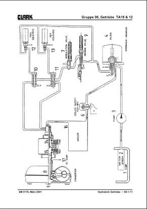 [DIAGRAM_34OR]  NE_9741] Old Forklift Wiring Diagram For | Forklift Turn Signal Wiring Diagram |  | Timew Isop Phae Mohammedshrine Librar Wiring 101