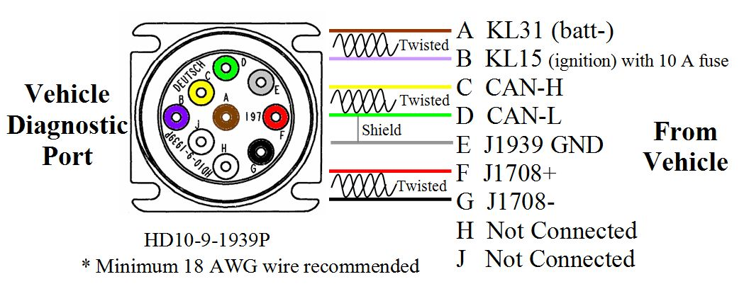 [DVZP_7254]   OG_5668] J1939 Wiring Diagram Free Diagram | Deutsch Connector Wiring Diagram |  | Coun Penghe Ilari Gresi Chro Carn Ospor Garna Grebs Unho Rele  Mohammedshrine Librar Wiring 101