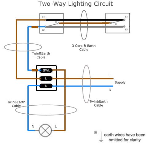 Astounding Two Way Lighting Circuit Wiring Sparkyfacts Co Uk Wiring Cloud Onicaalyptbenolwigegmohammedshrineorg