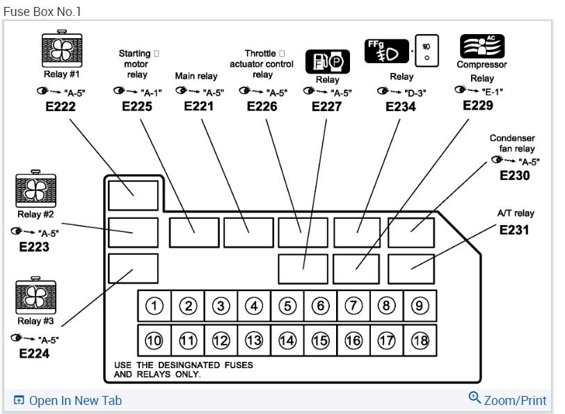 2006 suzuki forenza fuse box diagram fuse box on suzuki swift wiring diagrams data  fuse box on suzuki swift wiring