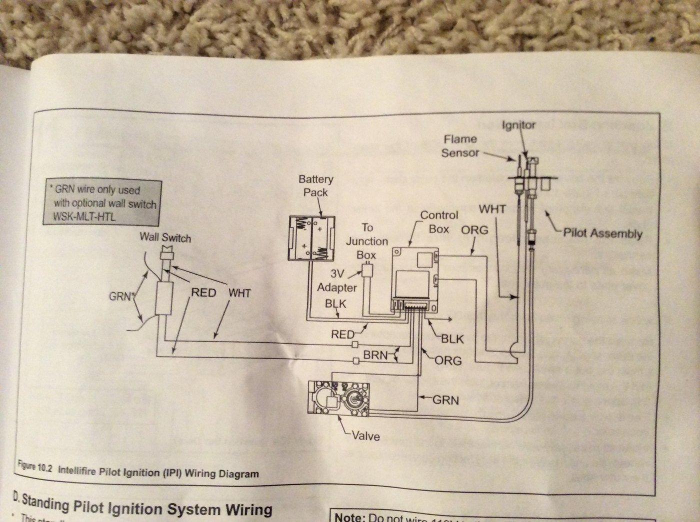 Strange Heatilator Wiring Diagram Wiring Library Wiring Cloud Timewinrebemohammedshrineorg