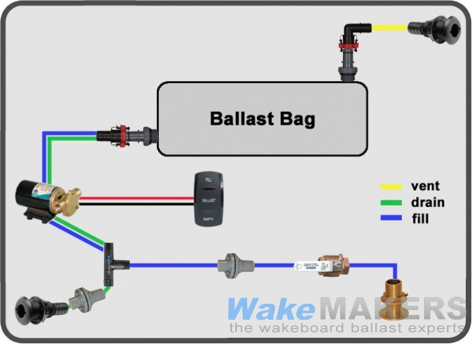 Pleasing Resources Reversible Pump Automated Ballast System Design Wiring Cloud Eachirenstrafr09Org