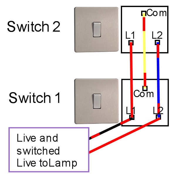 Phenomenal Wiring Diagram Two Way Switch Basic Electronics Wiring Diagram Wiring Cloud Ittabisraaidewilluminateatxorg
