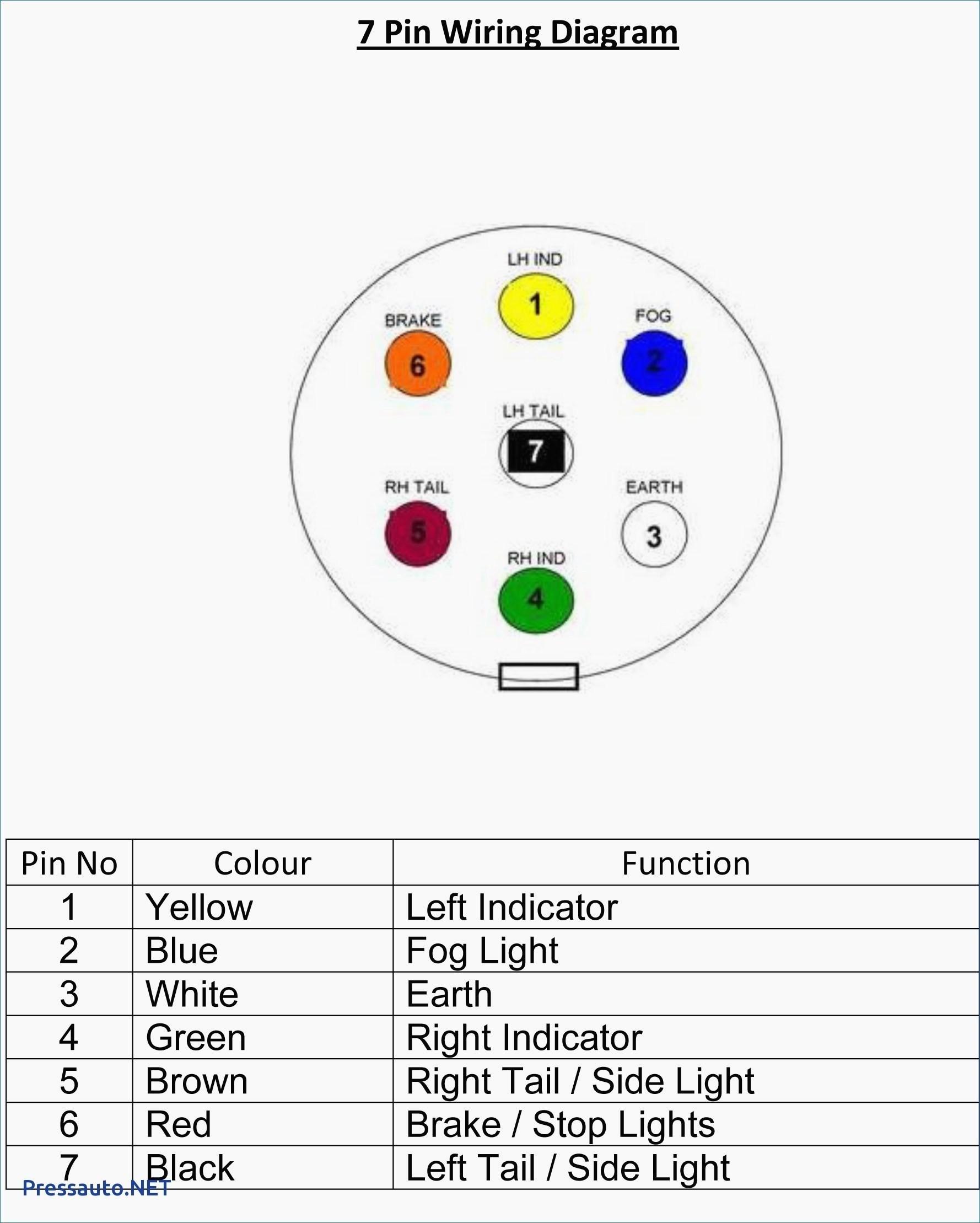 Ford 7 Way Plug Wiring Diagram - Wiring Diagram Server school-answer -  school-answer.ristoranteitredenari.itRistorante I Tre Denari Manerbio