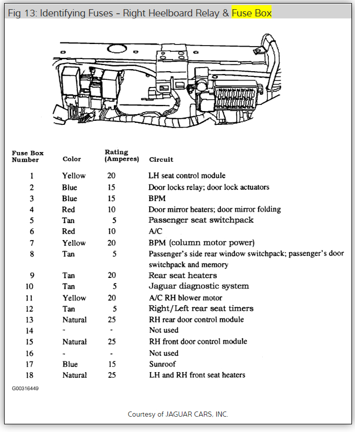 jaguar xk8 fuse box diagram xw 3309  2003 jaguar xkr fuse box 2001 jaguar xk8 fuse box diagram xw 3309  2003 jaguar xkr fuse box