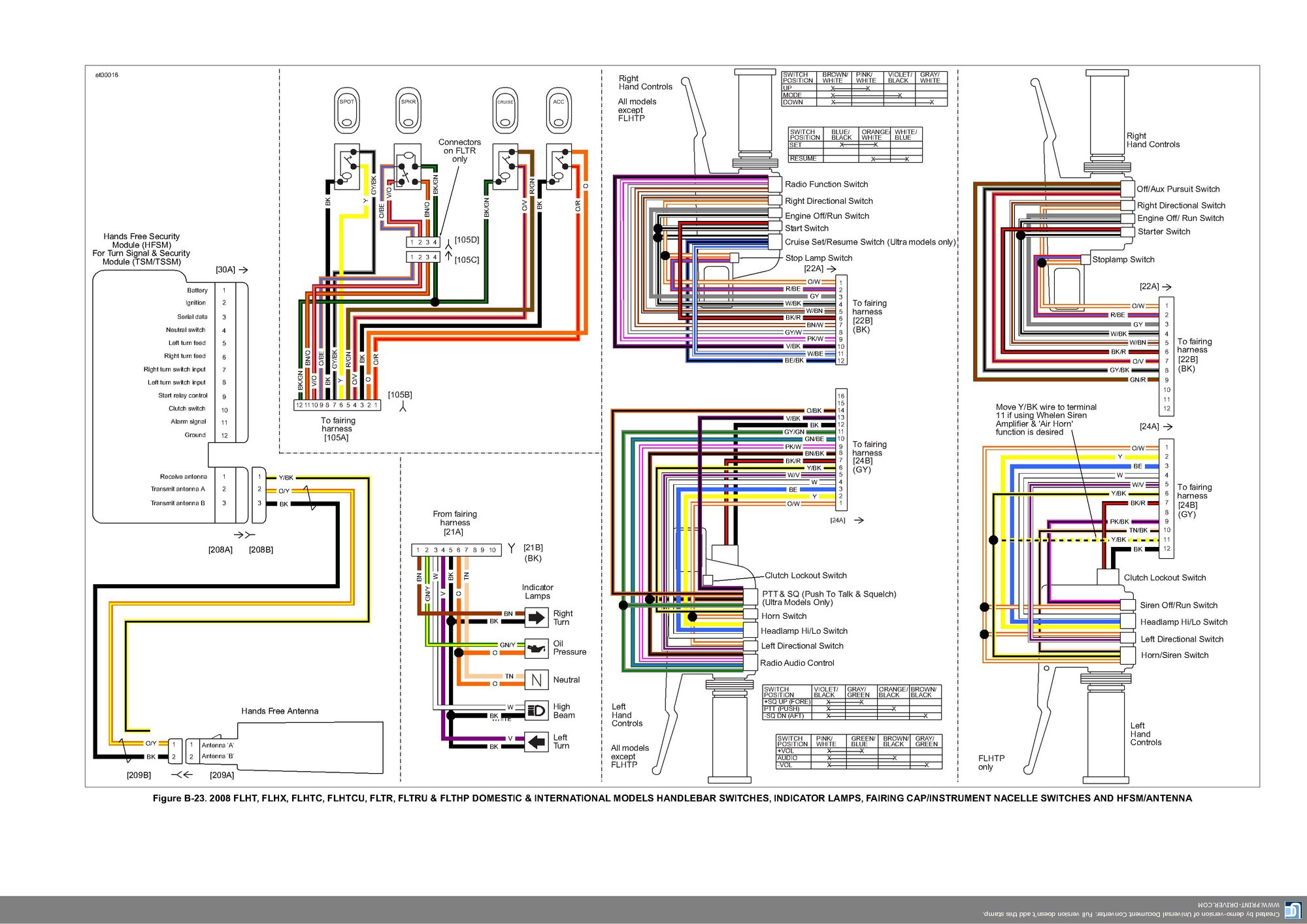DB_8597] 2007 Flht Wiring Diagram Ecu Download DiagramSapre Lious Anth Vira Mohammedshrine Librar Wiring 101