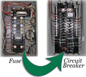 Enjoyable Main Breaker Fuse Box Wiring Diagram Database Wiring Cloud Hemtshollocom