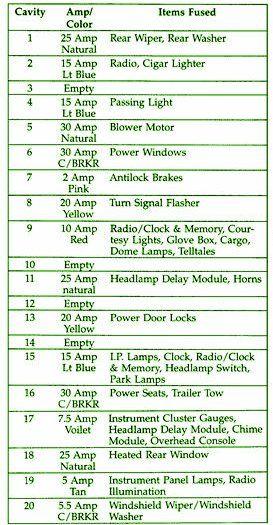 [FPER_4992]  OD_9278] 96 Jeep Cherokee Fuse Box Layout Schematic Wiring | Fuse Box Embly |  | Hylec Dimet Dhjem Marki Scoba Cajos Mohammedshrine Librar Wiring 101