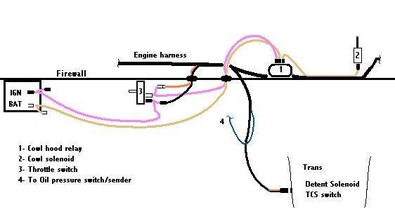 [ZHKZ_3066]  Th400 Wiring Harness Diagram - 2 Way Light Switch Wiring Diagram Diagrams  For for Wiring Diagram Schematics | Chevy Th400 Wiring Diagram |  | Wiring Diagram Schematics