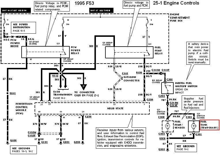 se_6134] fleetwood motorhome chassis wiring diagrams schematic wiring  rdona heeve mohammedshrine librar wiring 101