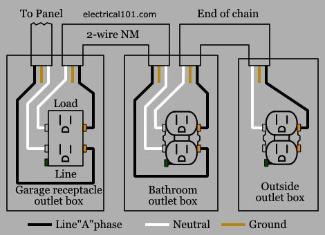 Super Wiring Garage Outlets Diagram Data Schema Wiring Cloud Mousmenurrecoveryedborg