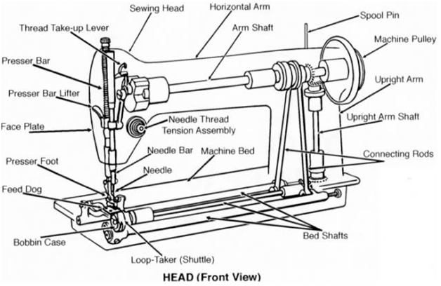 Co 3678  Sewing Machine Diagram And Parts List For Singer