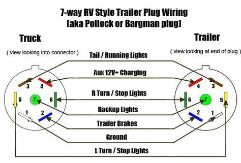 f350 7 pin rv wiring diagram  2011 hyundai sonata fog light
