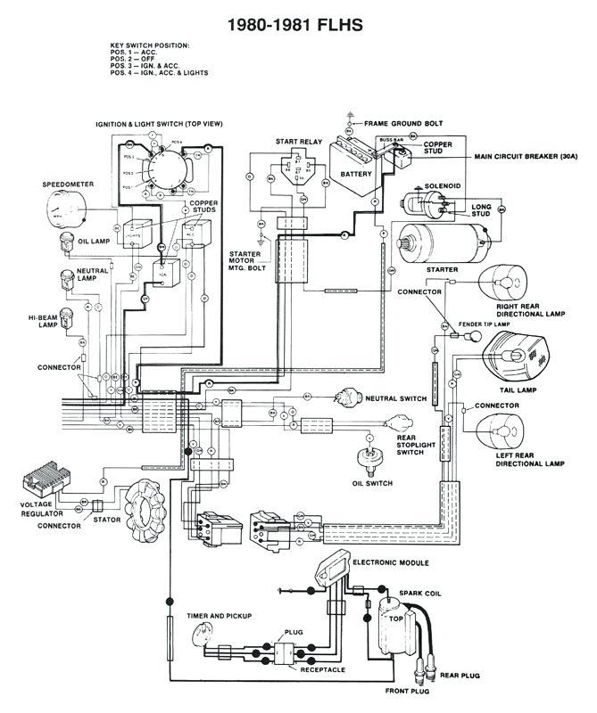 1984 Harley Wiring Diagram - Home Wiring Diagram mile-tablet -  mile-tablet.rossileautosrl.it | 1980 Sportster Wiring Diagram Schematic |  | mile-tablet.rossileautosrl.it