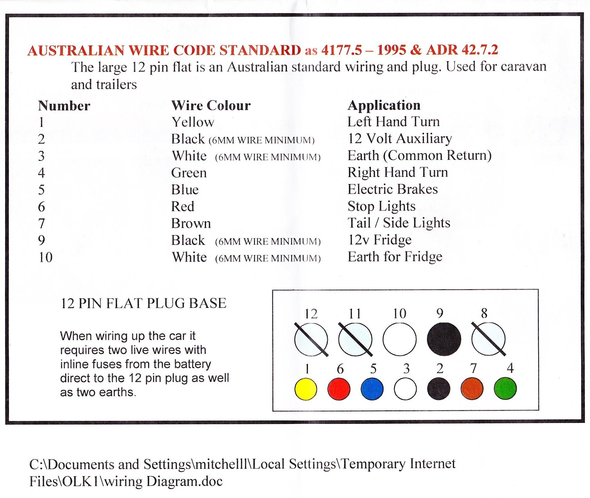 Wiring Diagram 12 Pin Trailer Plug