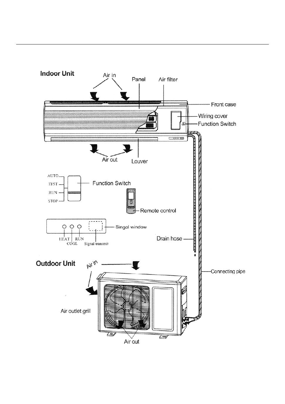 [QNCB_7524]  Split Ac Unit Wiring - 94 Toyota Pickup Fuel Filter for Wiring Diagram  Schematics | Ac Mini Split System Wiring Diagram |  | Wiring Diagram Schematics