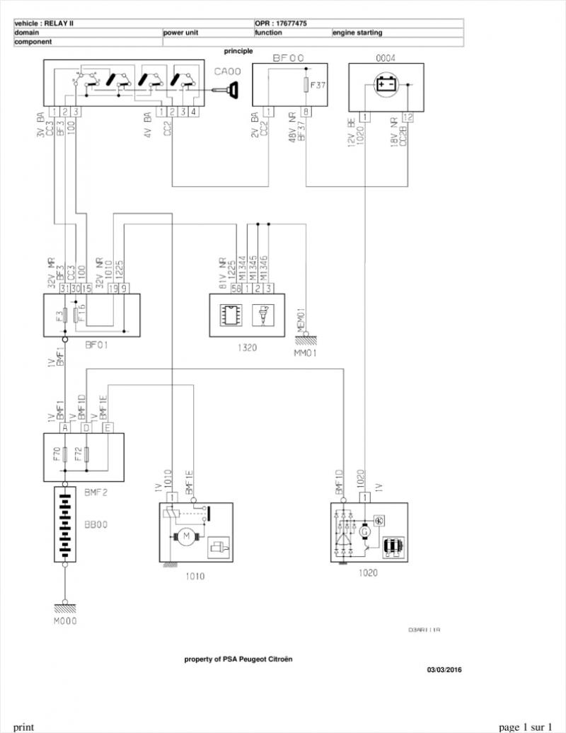 Citroen C8 Airbag Wiring Diagram 1994 F350 Fuse Diagram Bullet Squier Tukune Jeanjaures37 Fr