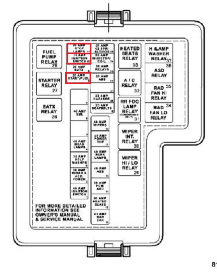 la_7861] 2004 chrysler sebring fuse box diagram  xaem bdel vira otene phae mohammedshrine librar wiring 101