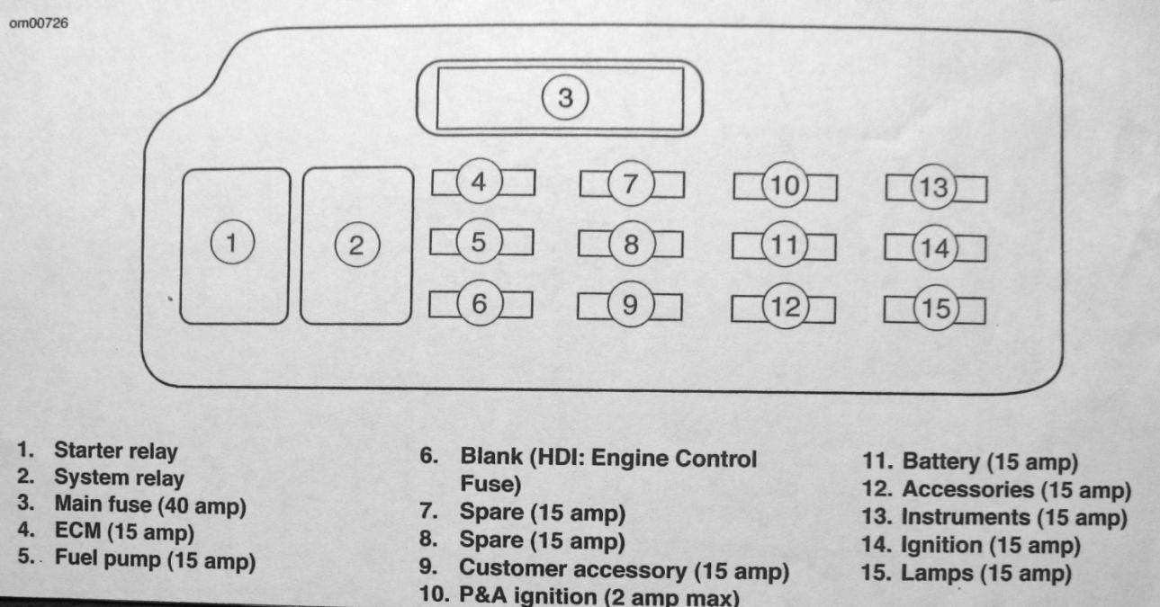 harley davidson electra glide fuse box gc 6339  harley sportster tail light wiring diagram wiring diagram  harley sportster tail light wiring
