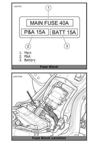 Wondrous Harley Fuse Diagram Basic Electronics Wiring Diagram Wiring Cloud Inklaidewilluminateatxorg