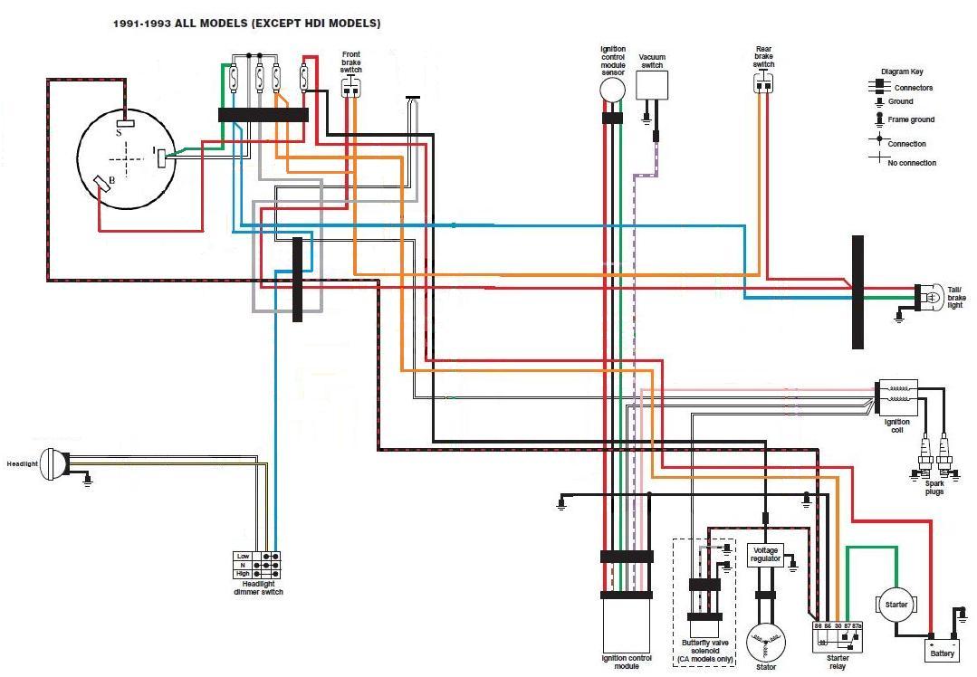 Stupendous Harley Fuse Diagram Basic Electronics Wiring Diagram Wiring Cloud Licukaidewilluminateatxorg