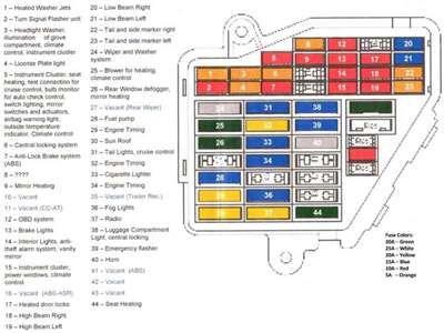 99 A4 Fuse Box - Wiring Audio Equipment Drawing - atv.lalu.decorresine.itWiring Diagram Resource