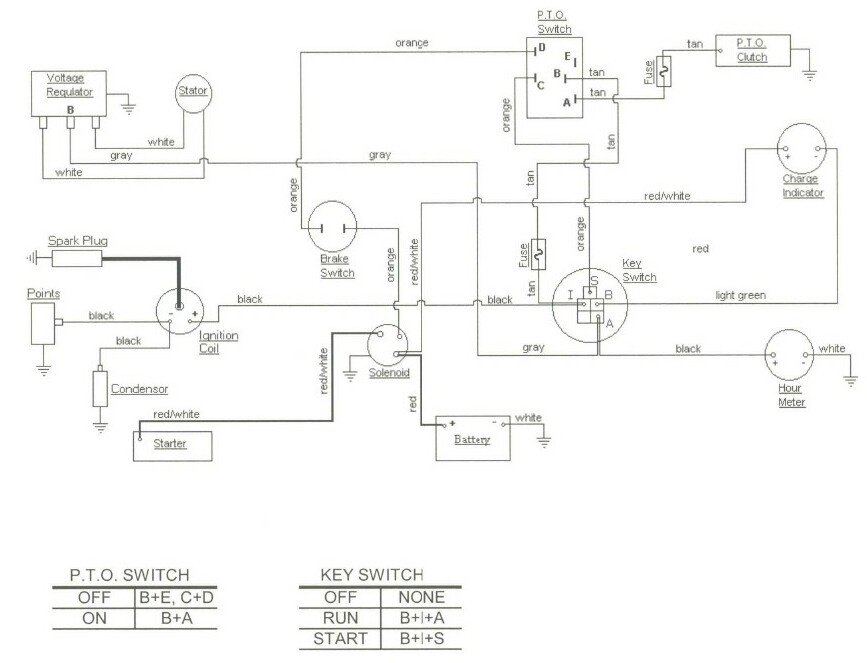 Awe Inspiring Cub Cadet 1440 Wiring Diagram Basic Electronics Wiring Diagram Wiring Cloud Timewinrebemohammedshrineorg