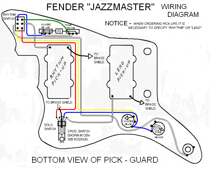 [DIAGRAM_5FD]  Jaguar Jazzmaster Wiring - Club Car Ds 36 Volt Wiring Diagram for Wiring  Diagram Schematics | Fender Blacktop Jazzmaster Wiring Diagram |  | Wiring Diagram Schematics