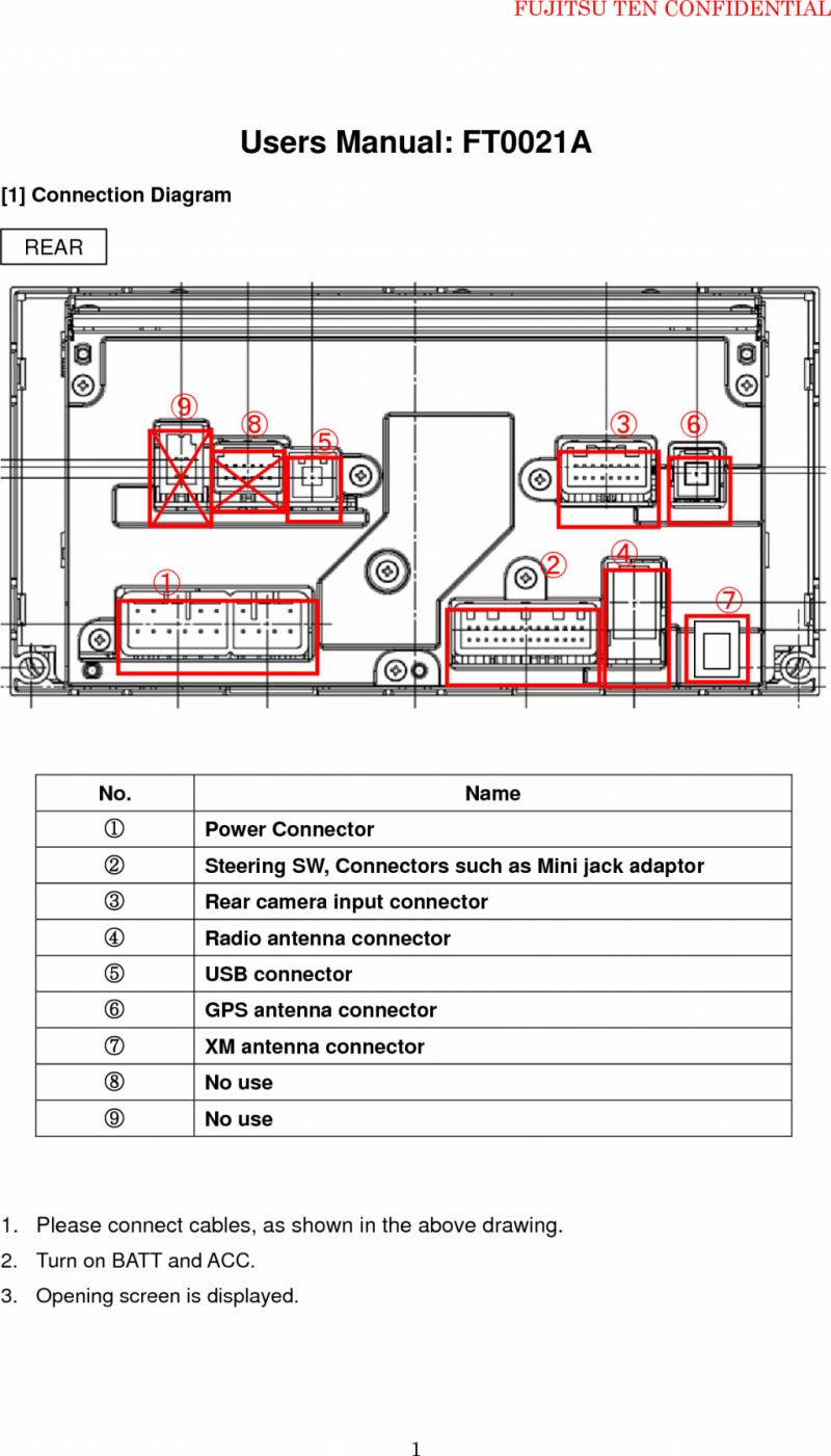 Wondrous Isuzu Radio Wiring Wiring Library Wiring Cloud Rdonaheevemohammedshrineorg