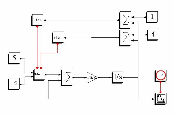 Astounding 4 Scicos Block Diagram Of The Rc Circuit Example Download Wiring Cloud Xortanetembamohammedshrineorg