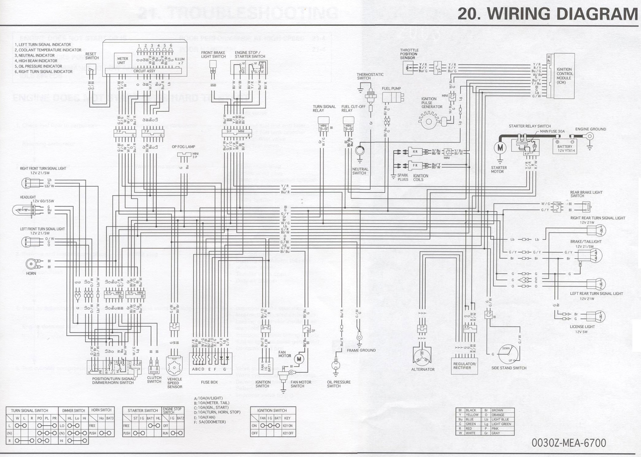 SW_2101] Wiring Diagram For Honda Vtx 1300 Free DiagramHroni Nekout Hendil Mohammedshrine Librar Wiring 101