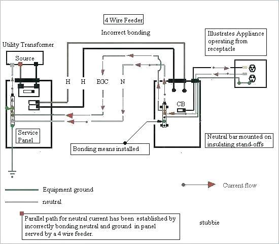 Stupendous Garage Wireing Sluchadla Info Wiring Cloud Ittabisraaidewilluminateatxorg